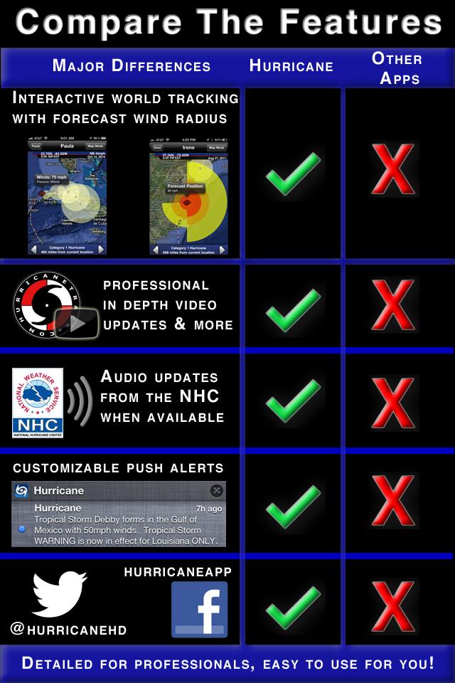 Hurricane Screenshot 5